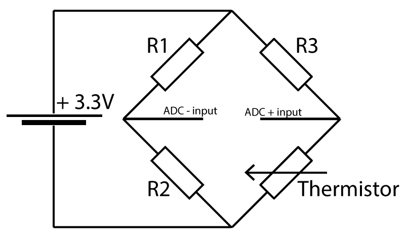 adc differential pi with ntc thermistors