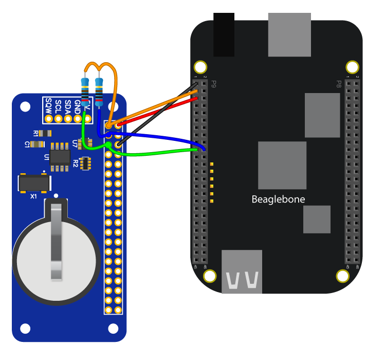 RTC Pi and Beaglebone Black