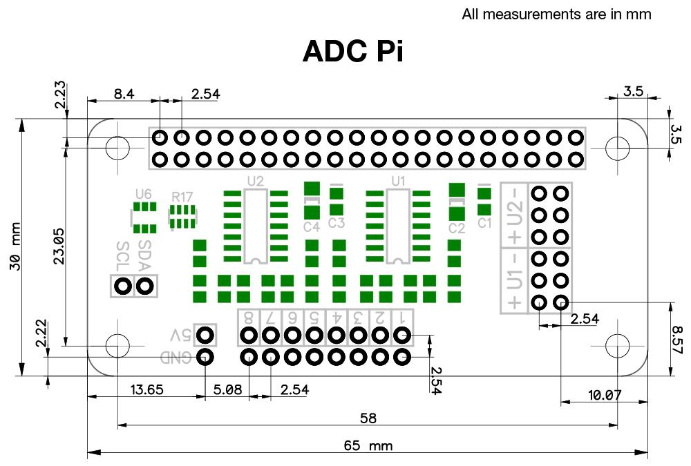 ADC Pi
